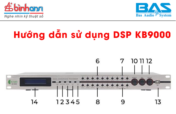 Hướng dẫn sử dụng nhanh DSP KIWI KB9000